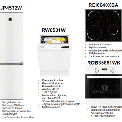 Rosenlew kodinkonepaketti 1