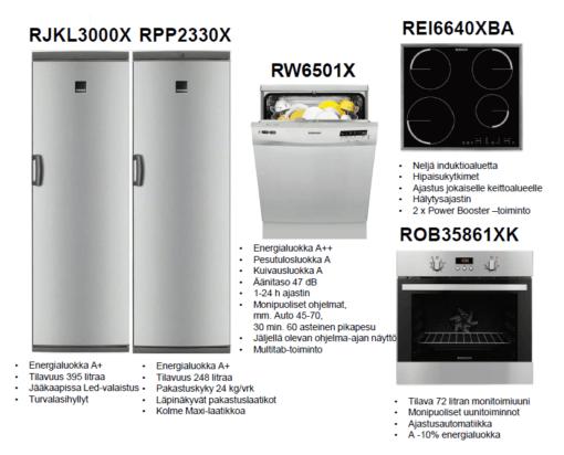 Rosenlew hushållsmaskinpaket 4